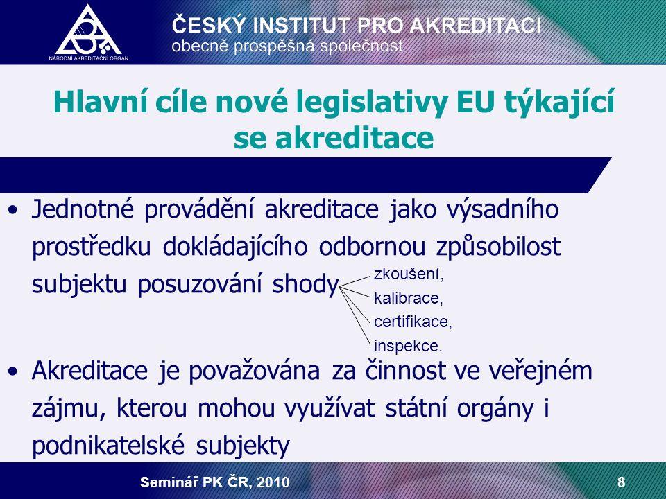 Seminář PK ČR, 20108 Hlavní cíle nové legislativy EU týkající se akreditace Jednotné provádění akreditace jako výsadního prostředku dokládajícího odbornou způsobilost subjektu posuzování shody Akreditace je považována za činnost ve veřejném zájmu, kterou mohou využívat státní orgány i podnikatelské subjekty zkoušení, kalibrace, certifikace, inspekce.