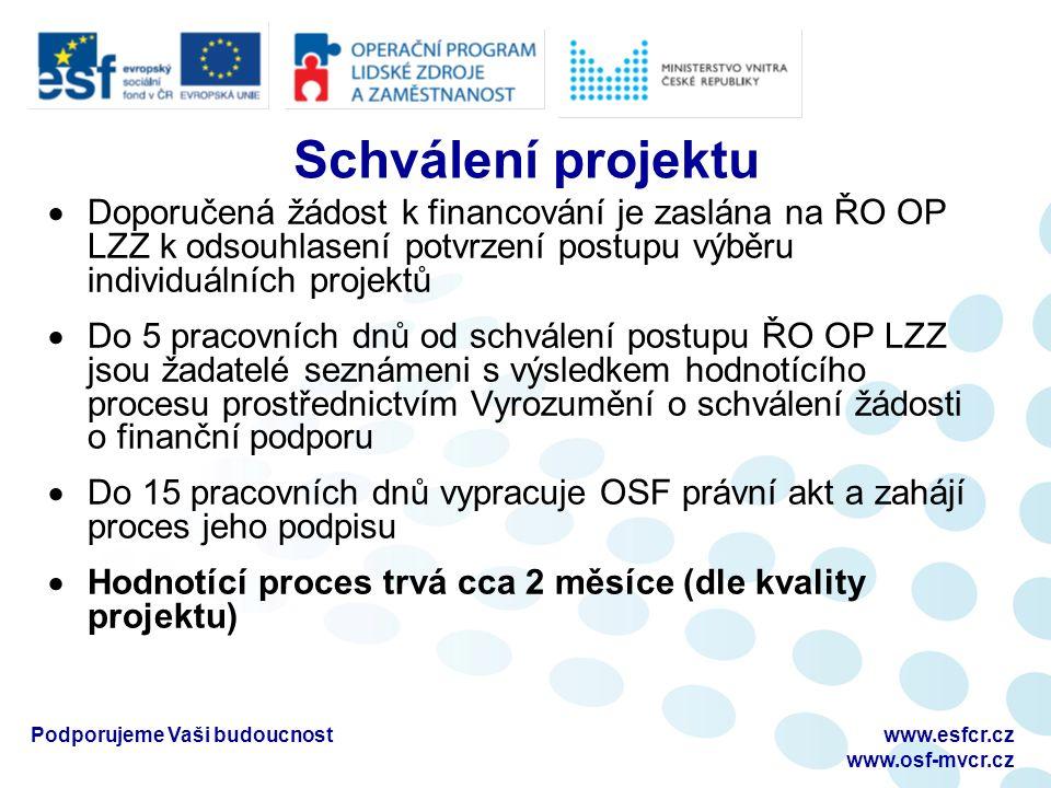 Podporujeme Vaši budoucnostwww.esfcr.cz www.osf-mvcr.cz Schválení projektu  Doporučená žádost k financování je zaslána na ŘO OP LZZ k odsouhlasení potvrzení postupu výběru individuálních projektů  Do 5 pracovních dnů od schválení postupu ŘO OP LZZ jsou žadatelé seznámeni s výsledkem hodnotícího procesu prostřednictvím Vyrozumění o schválení žádosti o finanční podporu  Do 15 pracovních dnů vypracuje OSF právní akt a zahájí proces jeho podpisu  Hodnotící proces trvá cca 2 měsíce (dle kvality projektu)