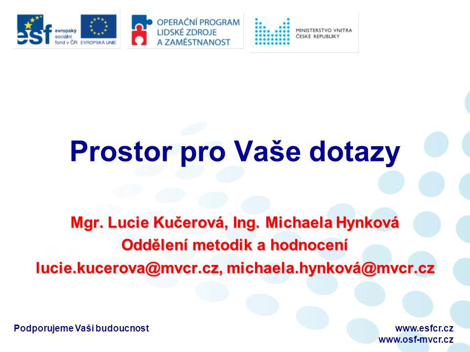 Podporujeme Vaši budoucnostwww.esfcr.cz www.osf-mvcr.cz Prostor pro Vaše dotazy Mgr.