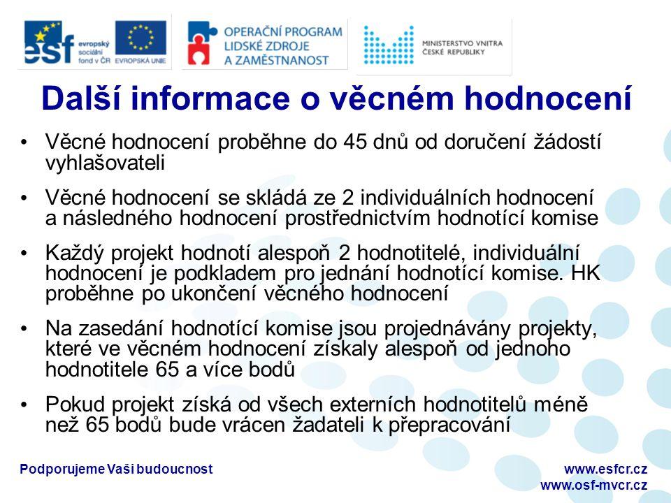 Podporujeme Vaši budoucnostwww.esfcr.cz www.osf-mvcr.cz Další informace o věcném hodnocení Věcné hodnocení proběhne do 45 dnů od doručení žádostí vyhl