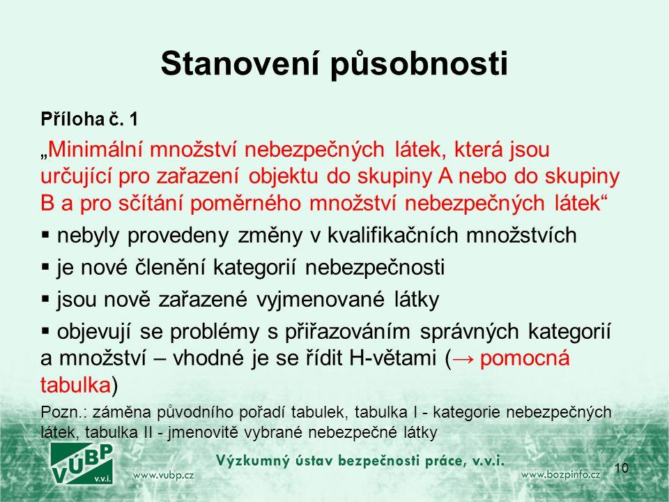Stanovení působnosti Příloha č.