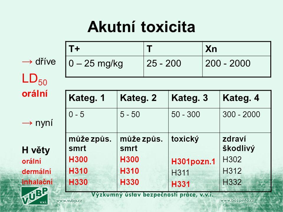 Akutní toxicita → dříve LD 50 orální → nyní H věty orální dermální inhalační T+TXn 0 – 25 mg/kg25 - 200200 - 2000 Kateg.
