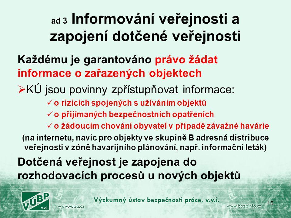 ad 3 Informování veřejnosti a zapojení dotčené veřejnosti Každému je garantováno právo žádat informace o zařazených objektech  KÚ jsou povinny zpřístupňovat informace: o rizicích spojených s užíváním objektů o přijímaných bezpečnostních opatřeních o žádoucím chování obyvatel v případě závažné havárie (na internetu, navíc pro objekty ve skupině B adresná distribuce veřejnosti v zóně havarijního plánování, např.