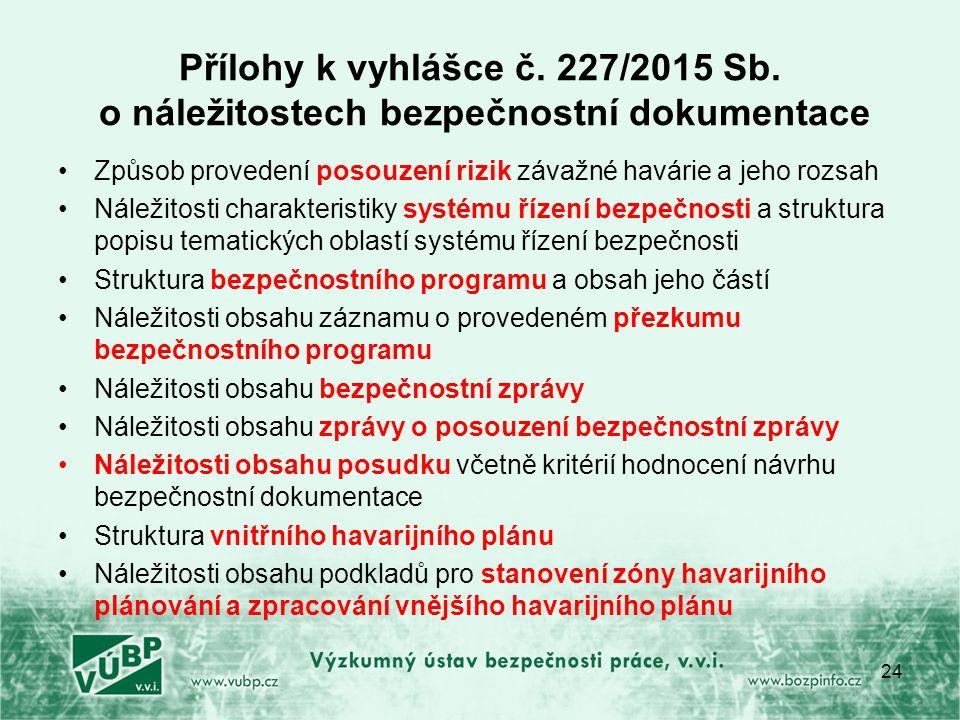 Přílohy k vyhlášce č. 227/2015 Sb.