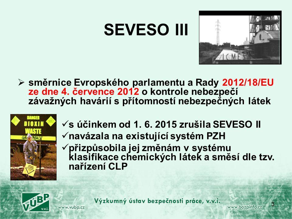 SEVESO III  směrnice Evropského parlamentu a Rady 2012/18/EU ze dne 4.