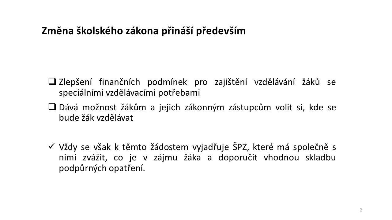 Právní předpisy  školský zákon ve znění účinném od 1.