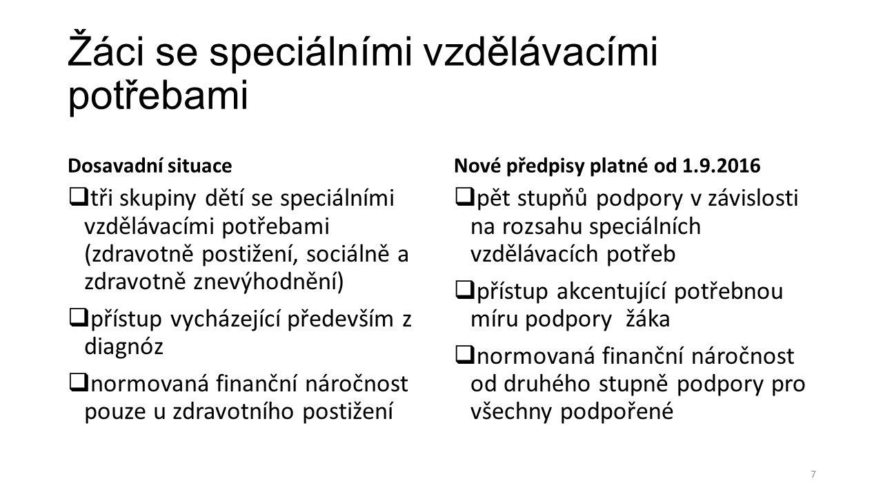 Součinnost školy a ŠPZ § 11, 12 vyhl.27/2016 Sb.