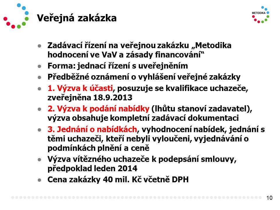 """10 Veřejná zakázka ● Zadávací řízení na veřejnou zakázku """"Metodika hodnocení ve VaV a zásady financování ● Forma: jednací řízení s uveřejněním ● Předběžné oznámení o vyhlášení veřejné zakázky ● 1."""