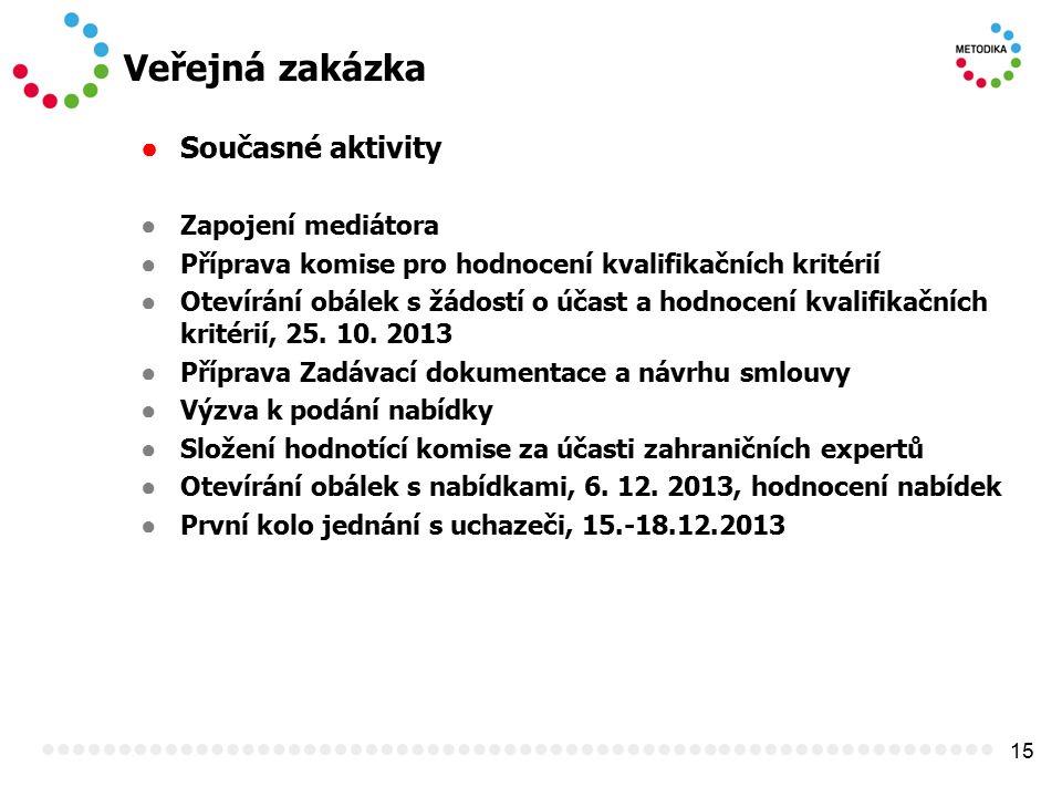 15 Veřejná zakázka ● Současné aktivity ● Zapojení mediátora ● Příprava komise pro hodnocení kvalifikačních kritérií ● Otevírání obálek s žádostí o úča