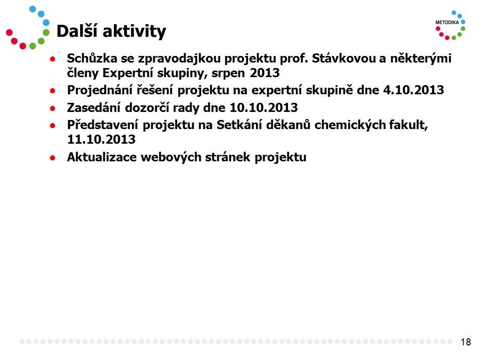 18 Další aktivity ● Schůzka se zpravodajkou projektu prof. Stávkovou a některými členy Expertní skupiny, srpen 2013 ● Projednání řešení projektu na ex