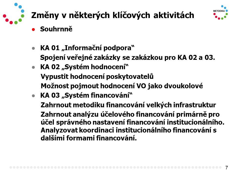 """7 Změny v některých klíčových aktivitách ● Souhrnně ● KA 01 """"Informační podpora"""" Spojení veřejné zakázky se zakázkou pro KA 02 a 03. ● KA 02 """"Systém h"""