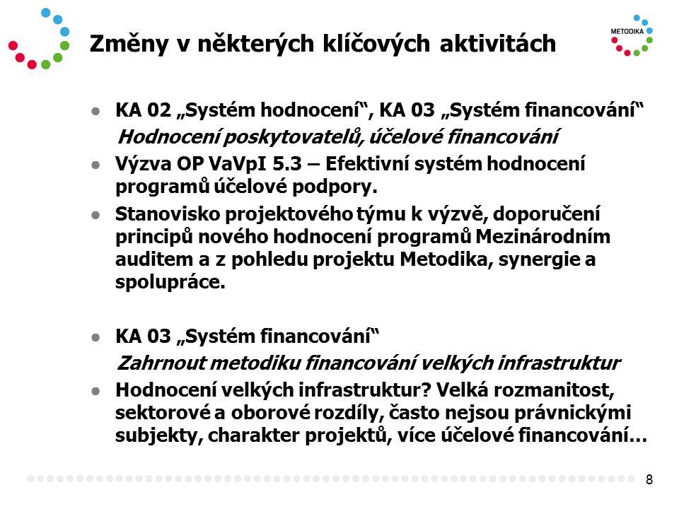 """8 Změny v některých klíčových aktivitách ● KA 02 """"Systém hodnocení , KA 03 """"Systém financování Hodnocení poskytovatelů, účelové financování ● Výzva OP VaVpI 5.3 – Efektivní systém hodnocení programů účelové podpory."""