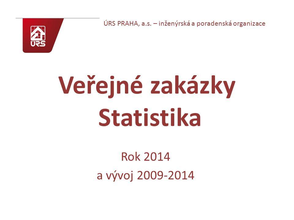 Veřejné zakázky Statistika Rok 2014 a vývoj 2009-2014 ÚRS PRAHA, a.s.