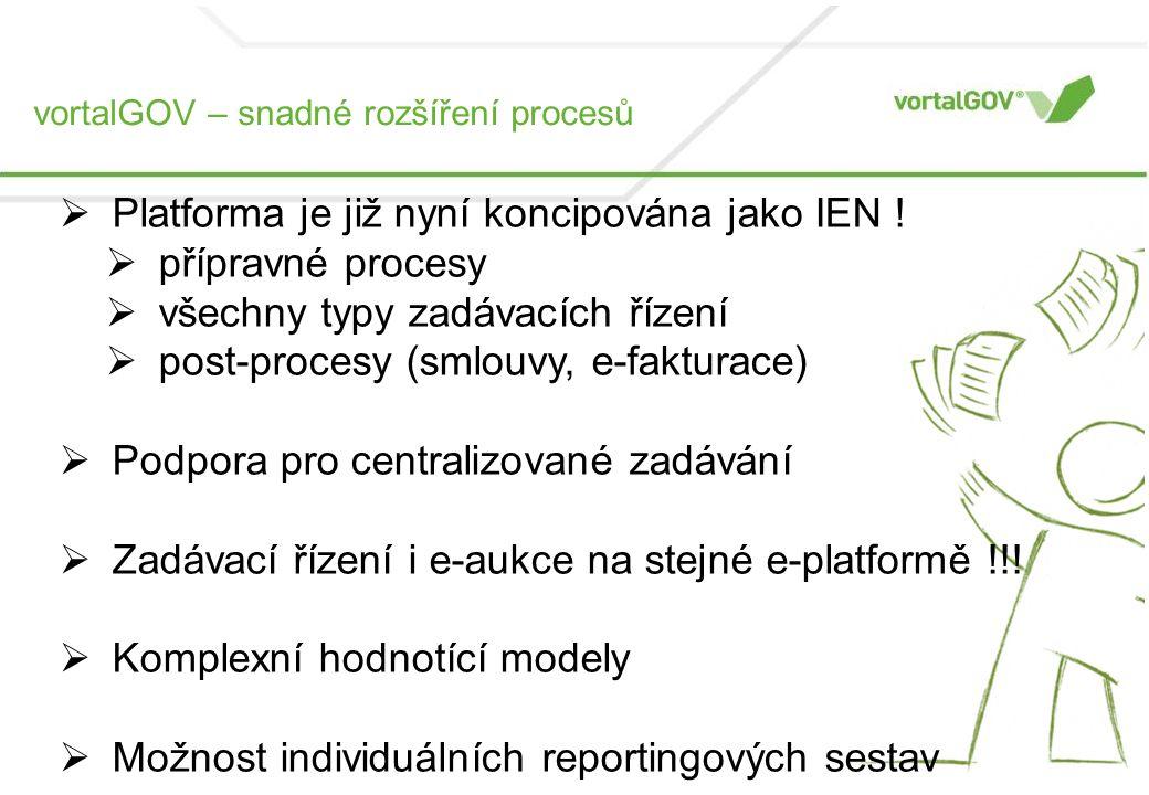  Platforma je již nyní koncipována jako IEN .