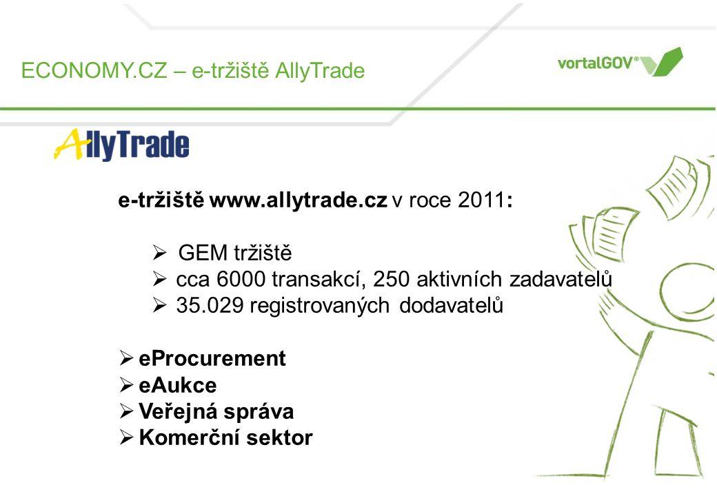 e-tržiště www.allytrade.cz v roce 2011:  GEM tržiště  cca 6000 transakcí, 250 aktivních zadavatelů  35.029 registrovaných dodavatelů  eProcurement  eAukce  Veřejná správa  Komerční sektor ECONOMY.CZ – e-tržiště AllyTrade
