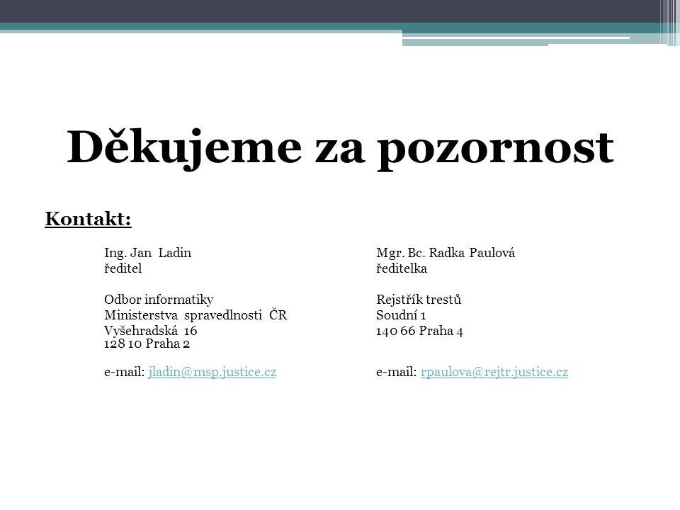 Děkujeme za pozornost Kontakt: Ing. Jan Ladin Mgr.