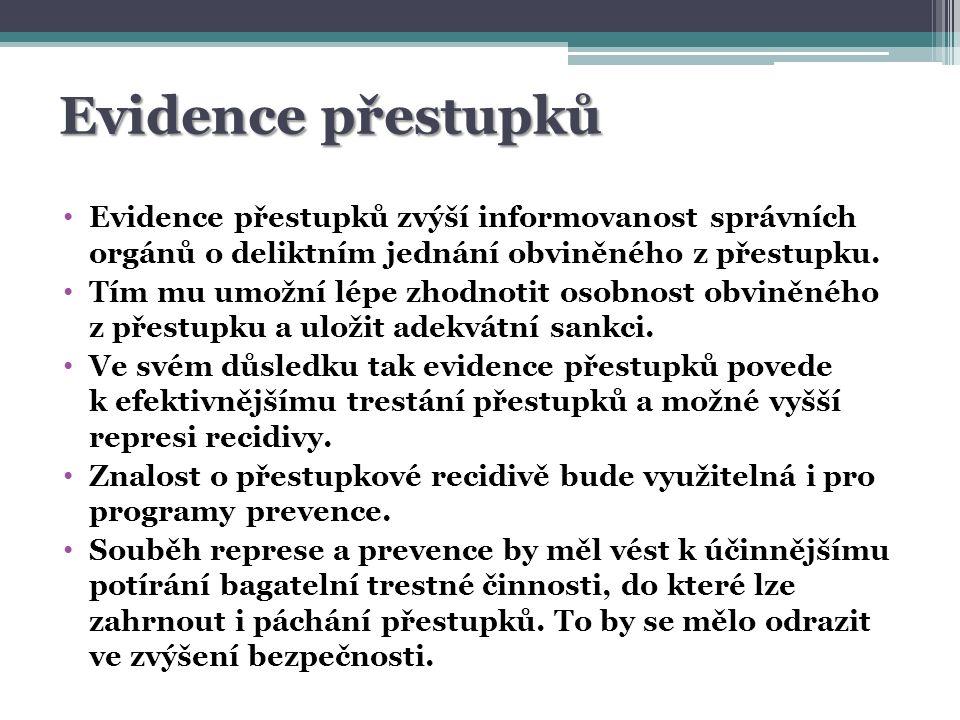 Evidence přestupků Evidence přestupků zvýší informovanost správních orgánů o deliktním jednání obviněného z přestupku.