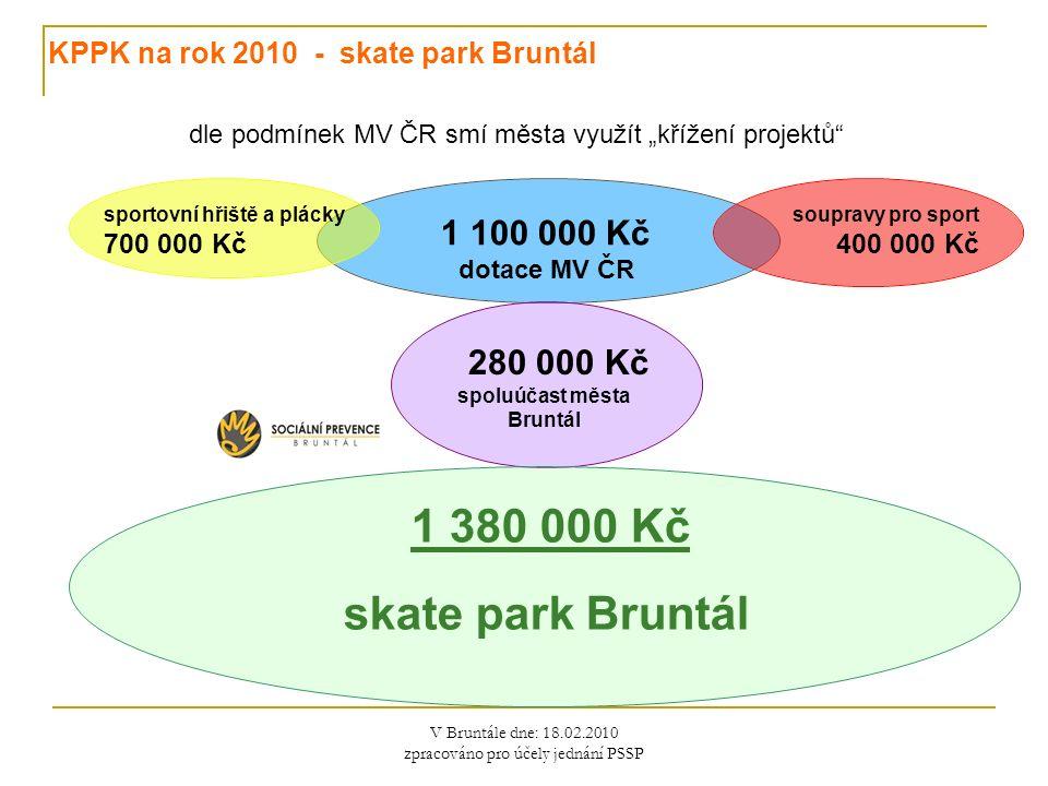 V Bruntále dne: 18.02.2010 zpracováno pro účely jednání PSSP KPPK na rok 2010 - skate park Bruntál Širší pohled na realizaci skate parku Bruntál výhody - křížení dvou projektů investičního charakteru: tuto cestu jsme zvolili z důvodu získání finančních prostředků v takové míře, aby v konečném důsledku došlo k jejich efektivnímu využití tj.