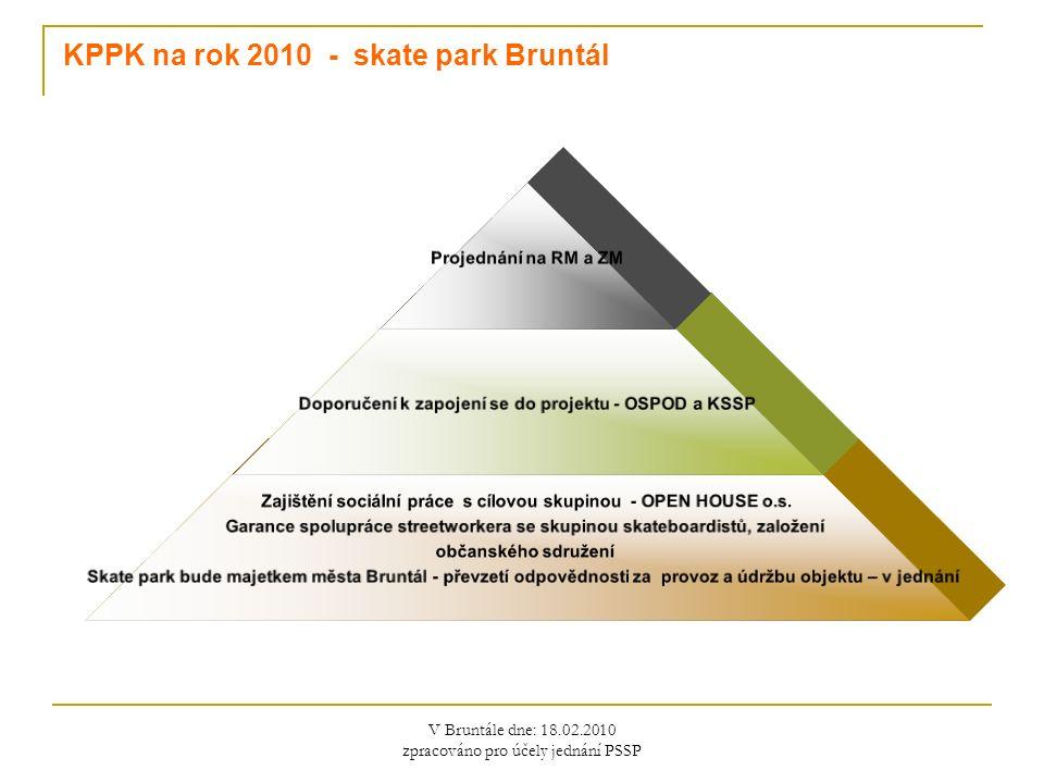 V Bruntále dne: 18.02.2010 zpracováno pro účely jednání PSSP KPPK na rok 2010 - skate park Bruntál Projednání na RM a ZM Doporučení k zapojení se do projektu - OSPOD a KSSP Zajištění sociální práce s cílovou skupinou - OPEN HOUSE o.s.