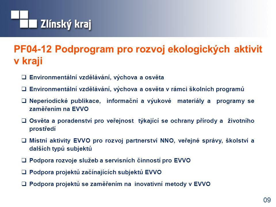 09 PF04-12 Podprogram pro rozvoj ekologických aktivit v kraji  Environmentální vzdělávání, výchova a osvěta  Environmentální vzdělávání, výchova a o