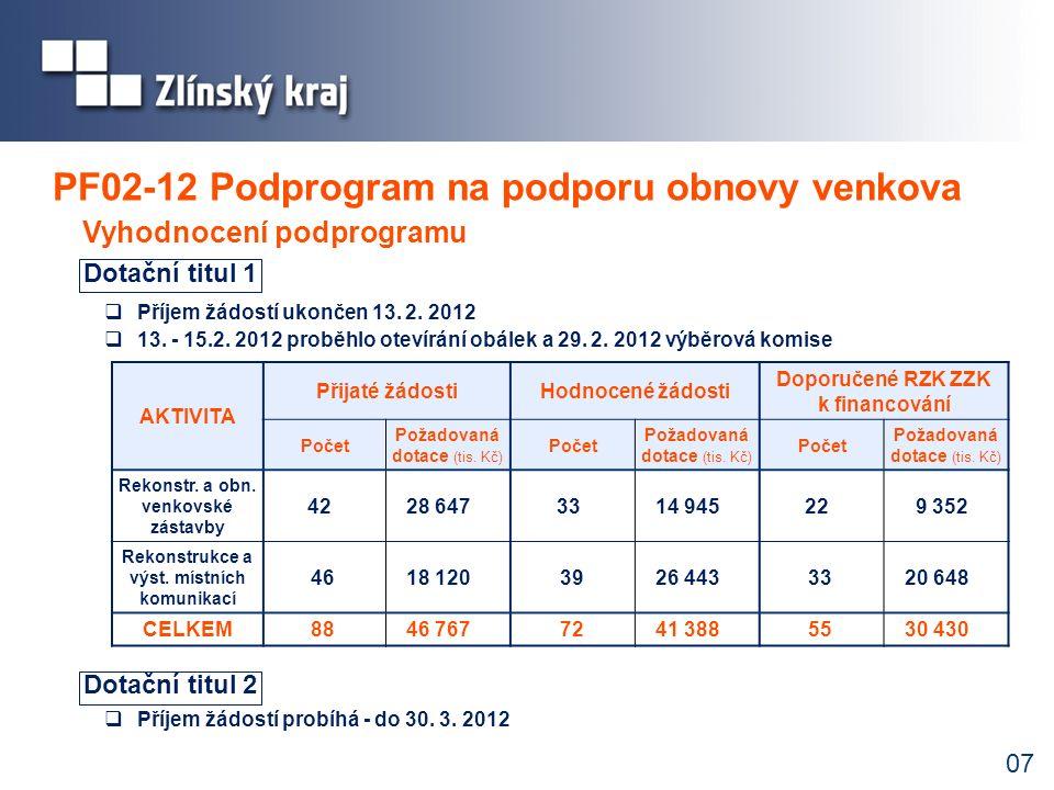 07 PF02-12 Podprogram na podporu obnovy venkova Vyhodnocení podprogramu Dotační titul 2  Příjem žádostí probíhá - do 30. 3. 2012 Dotační titul 1  Př
