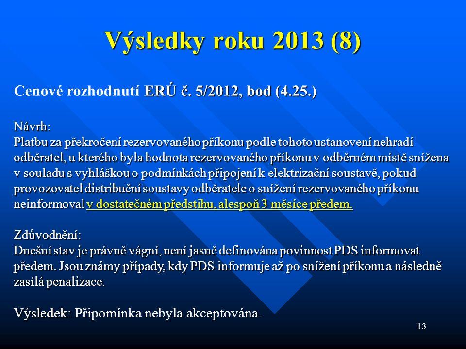 13 Výsledky roku 2013 (8) ERÚ č. 5/2012, bod (4.25.) Cenové rozhodnutí ERÚ č. 5/2012, bod (4.25.)Návrh: Platbu za překročení rezervovaného příkonu pod