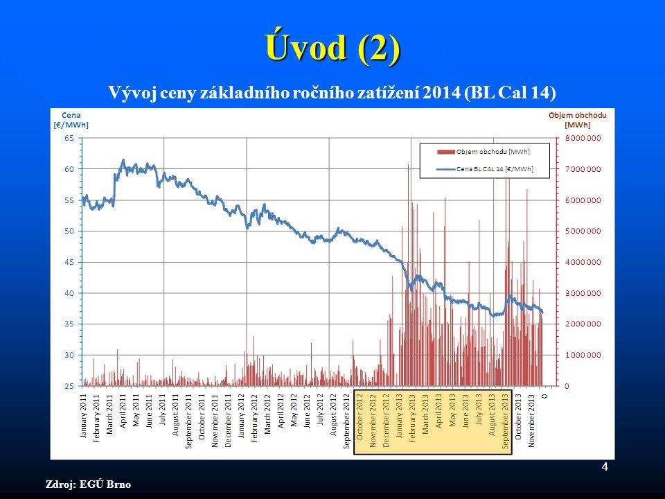 44 Úvod (2) Zdroj: EGÚ Brno Vývoj ceny základního ročního zatížení 2014 (BL Cal 14)