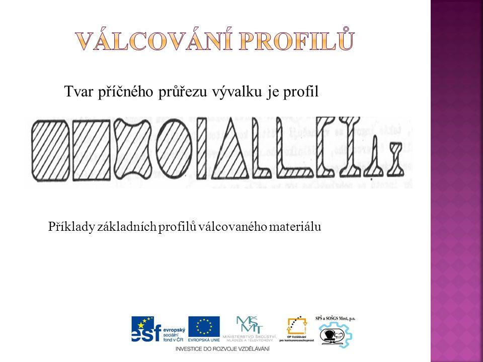 Tvar příčného průřezu vývalku je profil Příklady základních profilů válcovaného materiálu