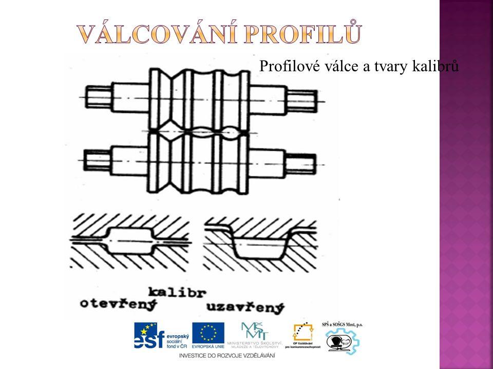 Profilové válce a tvary kalibrů