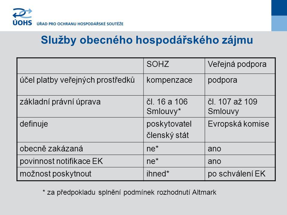 Služby obecného hospodářského zájmu SOHZVeřejná podpora účel platby veřejných prostředkůkompenzacepodpora základní právní úpravačl. 16 a 106 Smlouvy*