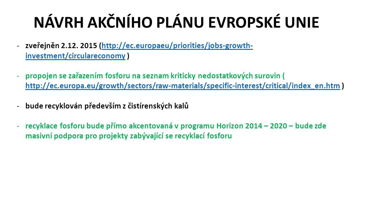 NÁVRH AKČNÍHO PLÁNU EVROPSKÉ UNIE -zveřejněn 2.12.