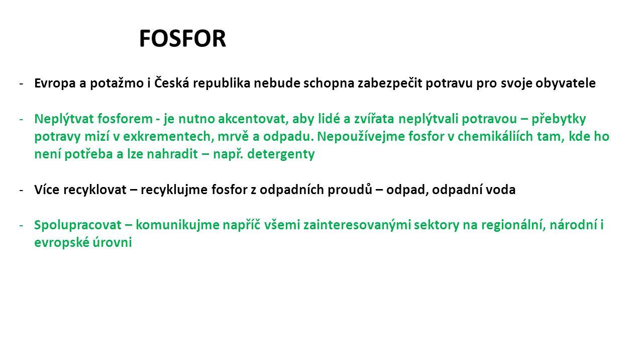FOSFOR -Evropa a potažmo i Česká republika nebude schopna zabezpečit potravu pro svoje obyvatele -Neplýtvat fosforem - je nutno akcentovat, aby lidé a zvířata neplýtvali potravou – přebytky potravy mizí v exkrementech, mrvě a odpadu.