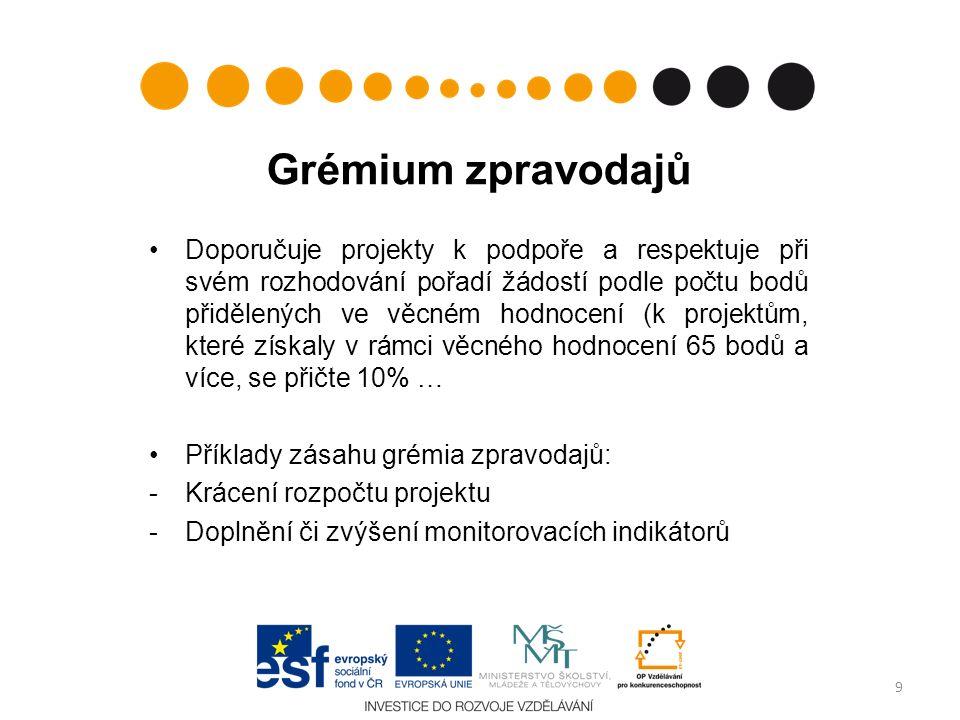 Grémium zpravodajů Doporučuje projekty k podpoře a respektuje při svém rozhodování pořadí žádostí podle počtu bodů přidělených ve věcném hodnocení (k projektům, které získaly v rámci věcného hodnocení 65 bodů a více, se přičte 10% … Příklady zásahu grémia zpravodajů: -Krácení rozpočtu projektu -Doplnění či zvýšení monitorovacích indikátorů 9