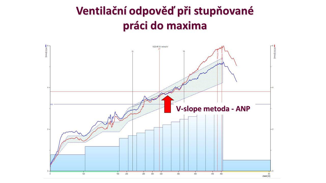 Ventilační odpověď při stupňované práci do maxima V-slope metoda - ANP