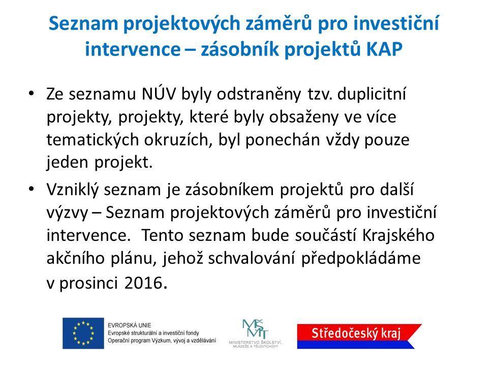 Seznam projektových záměrů pro investiční intervence – zásobník projektů KAP Ze seznamu NÚV byly odstraněny tzv.