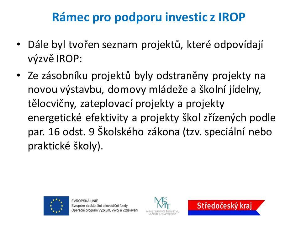 Rámec pro podporu investic z IROP Dále byl tvořen seznam projektů, které odpovídají výzvě IROP: Ze zásobníku projektů byly odstraněny projekty na novou výstavbu, domovy mládeže a školní jídelny, tělocvičny, zateplovací projekty a projekty energetické efektivity a projekty škol zřízených podle par.