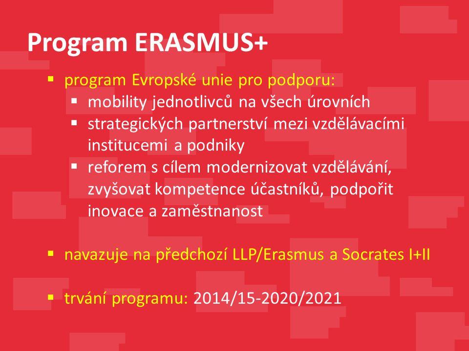  program Evropské unie pro podporu:  mobility jednotlivců na všech úrovních  strategických partnerství mezi vzdělávacími institucemi a podniky  reforem s cílem modernizovat vzdělávání, zvyšovat kompetence účastníků, podpořit inovace a zaměstnanost  navazuje na předchozí LLP/Erasmus a Socrates I+II  trvání programu: 2014/15-2020/2021 Program ERASMUS+
