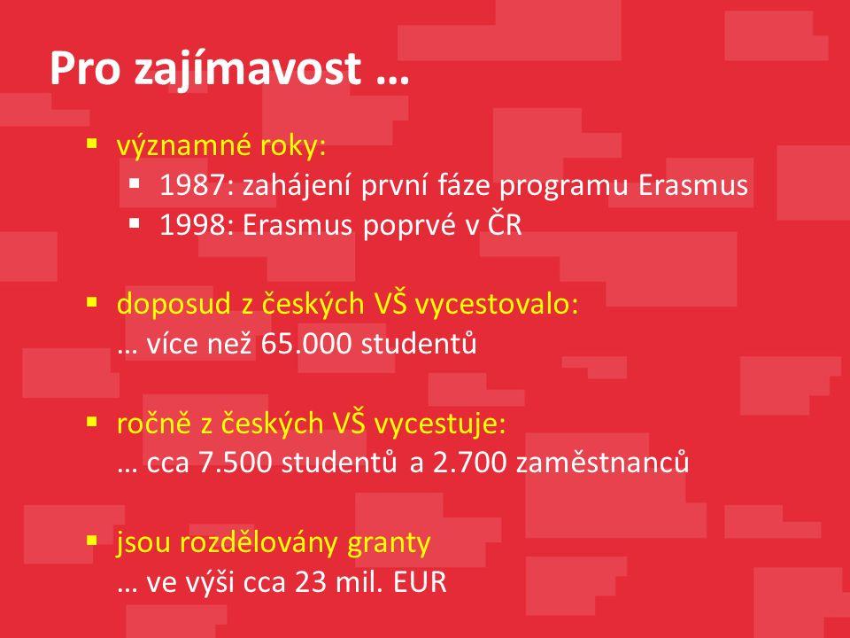  významné roky:  1987: zahájení první fáze programu Erasmus  1998: Erasmus poprvé v ČR  doposud z českých VŠ vycestovalo: … více než 65.000 studentů  ročně z českých VŠ vycestuje: … cca 7.500 studentů a 2.700 zaměstnanců  jsou rozdělovány granty … ve výši cca 23 mil.