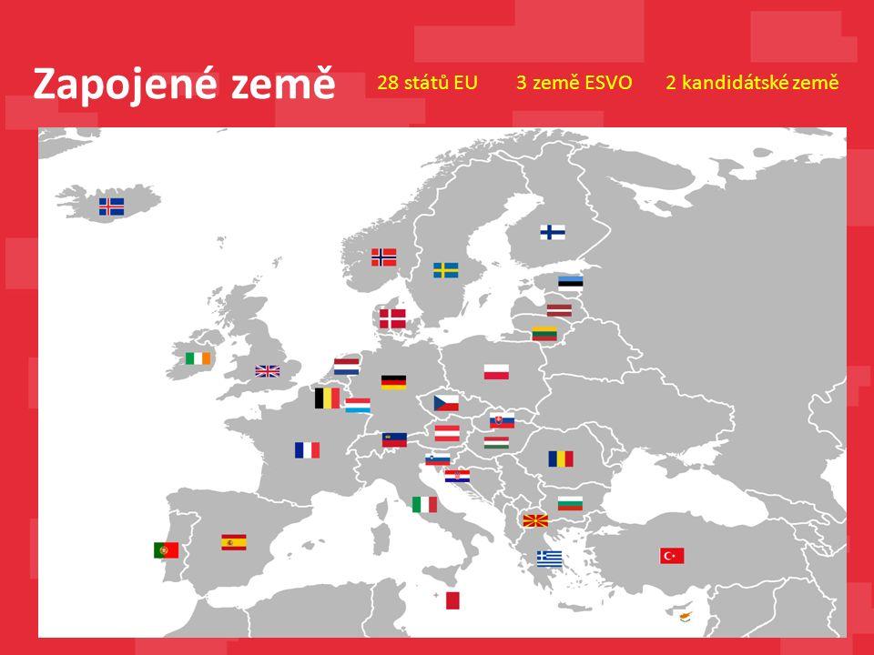 Zapojené země 28 států EU3 země ESVO2 kandidátské země