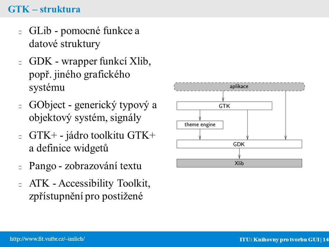 ITU: Knihovny pro tvorbu GUI | 14 http://www.fit.vutbr.cz/~imlich/ GTK – struktura GLib - pomocné funkce a datové struktury GDK - wrapper funkcí Xlib, popř.