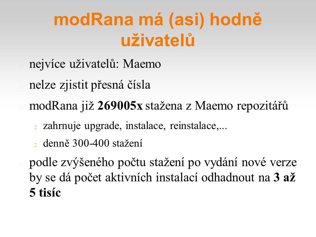 modRana má (asi) hodně uživatelů nejvíce uživatelů: Maemo nelze zjistit přesná čísla modRana již 269005x stažena z Maemo repozitářů zahrnuje upgrade, instalace, reinstalace,...