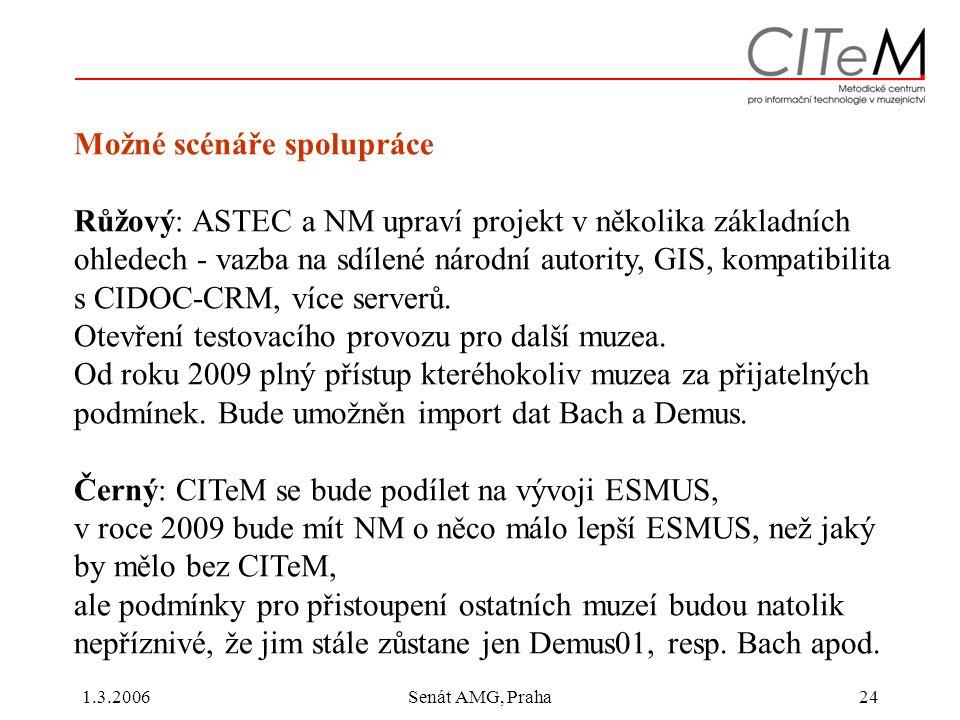 1.3.2006Senát AMG, Praha24 Možné scénáře spolupráce Růžový: ASTEC a NM upraví projekt v několika základních ohledech - vazba na sdílené národní autority, GIS, kompatibilita s CIDOC-CRM, více serverů.