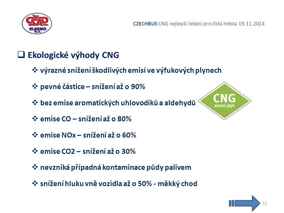 CZECHBUS CNG nejlepší řešení pro čistá města 19.11.2014  Ekologické výhody CNG  výrazné snížení škodlivých emisí ve výfukových plynech  pevné částice – snížení až o 90%  bez emise aromatických uhlovodíků a aldehydů  emise CO – snížení až o 80%  emise NOx – snížení až o 60%  emise CO2 – snížení až o 30%  nevzniká případná kontaminace půdy palivem  snížení hluku vně vozidla až o 50% - měkký chod 11