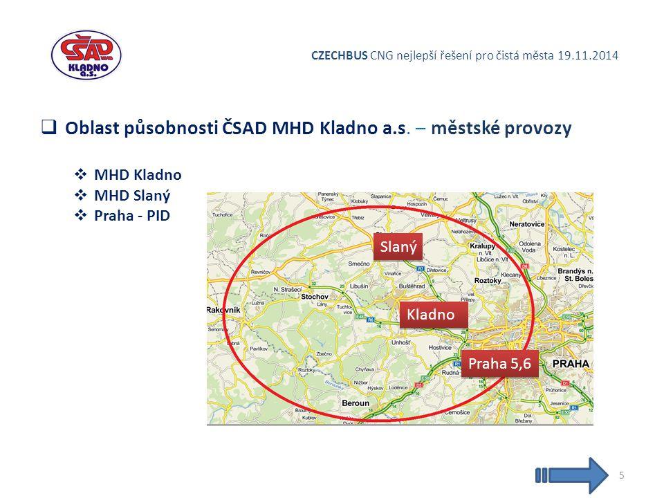 CZECHBUS CNG nejlepší řešení pro čistá města 19.11.2014  Oblast působnosti ČSAD MHD Kladno a.s.