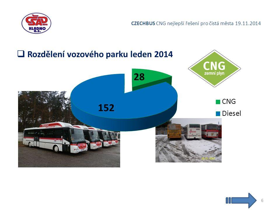 CZECHBUS CNG nejlepší řešení pro čistá města 19.11.2014  Rozdělení vozového parku leden 2014 6