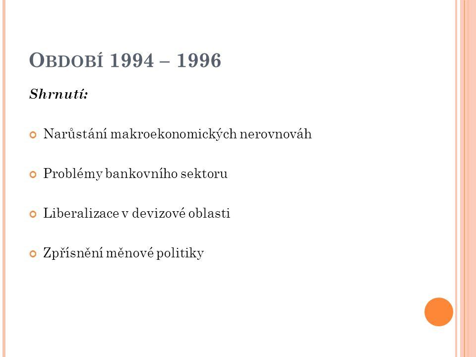 O BDOBÍ 1994 – 1996 Shrnutí: Narůstání makroekonomických nerovnováh Problémy bankovního sektoru Liberalizace v devizové oblasti Zpřísnění měnové politiky