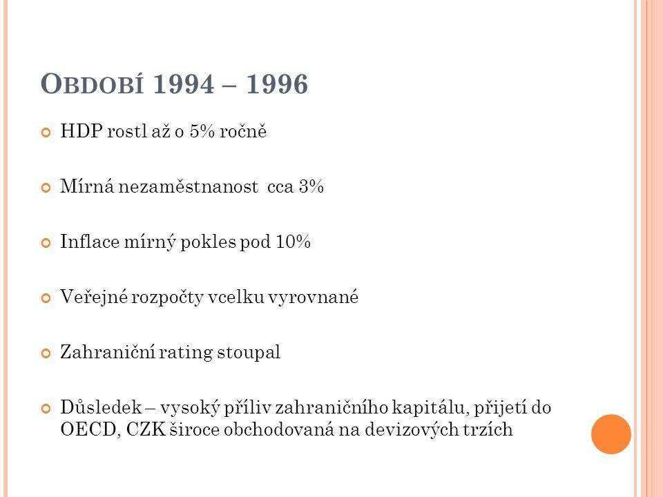 O BDOBÍ 1994 – 1996 HDP rostl až o 5% ročně Mírná nezaměstnanost cca 3% Inflace mírný pokles pod 10% Veřejné rozpočty vcelku vyrovnané Zahraniční rating stoupal Důsledek – vysoký příliv zahraničního kapitálu, přijetí do OECD, CZK široce obchodovaná na devizových trzích