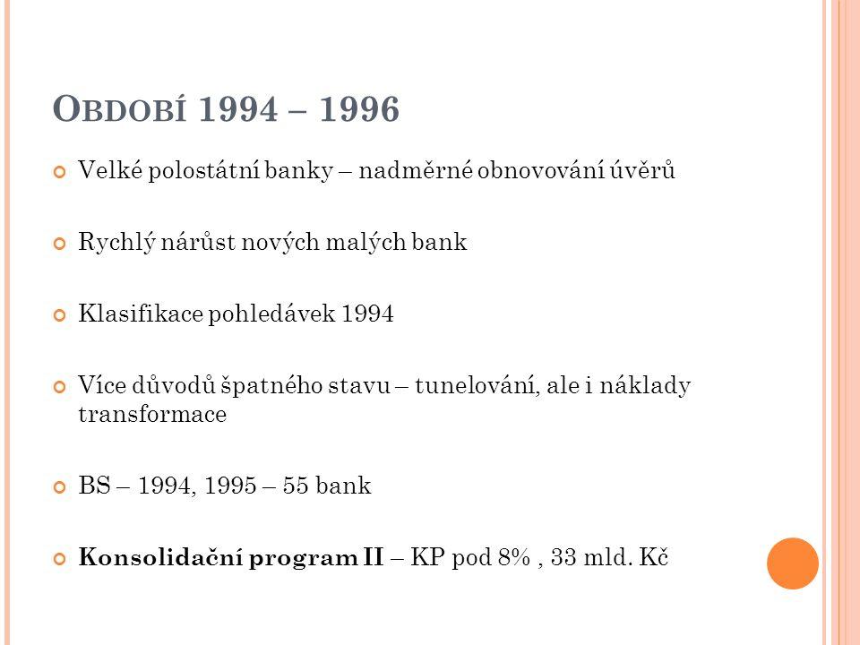 O BDOBÍ 1994 – 1996 Velké polostátní banky – nadměrné obnovování úvěrů Rychlý nárůst nových malých bank Klasifikace pohledávek 1994 Více důvodů špatného stavu – tunelování, ale i náklady transformace BS – 1994, 1995 – 55 bank Konsolidační program II – KP pod 8%, 33 mld.