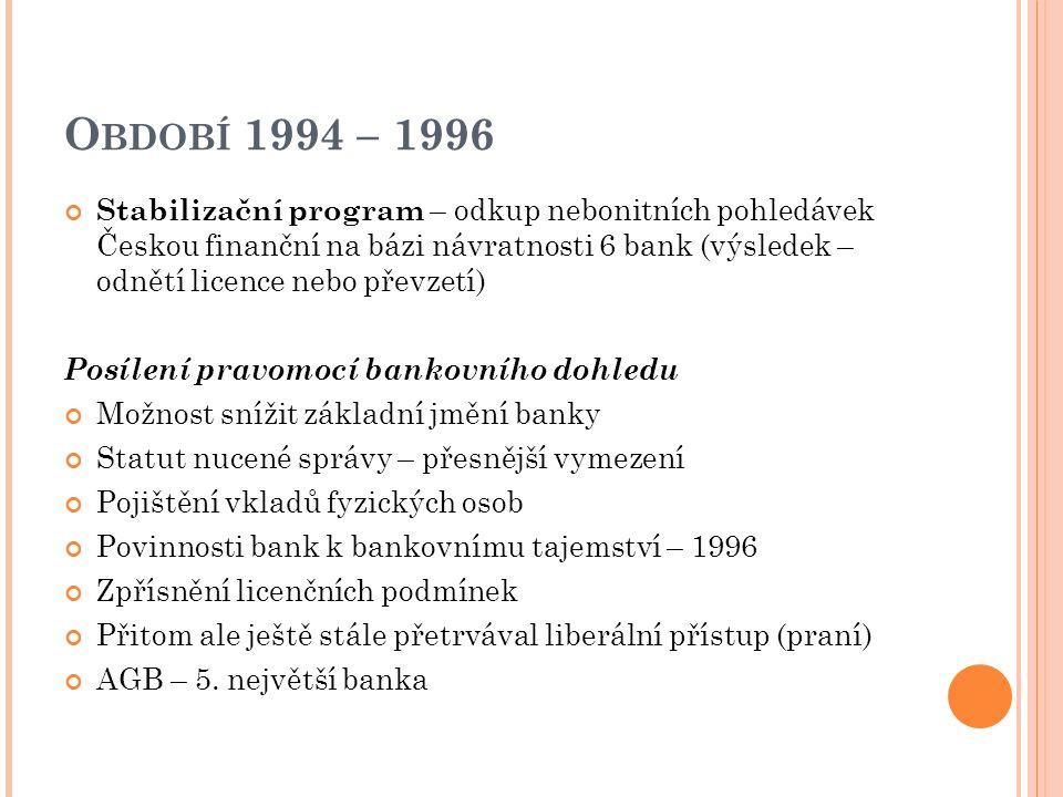 O BDOBÍ 1994 – 1996 Stabilizační program – odkup nebonitních pohledávek Českou finanční na bázi návratnosti 6 bank (výsledek – odnětí licence nebo převzetí) Posílení pravomocí bankovního dohledu Možnost snížit základní jmění banky Statut nucené správy – přesnější vymezení Pojištění vkladů fyzických osob Povinnosti bank k bankovnímu tajemství – 1996 Zpřísnění licenčních podmínek Přitom ale ještě stále přetrvával liberální přístup (praní) AGB – 5.