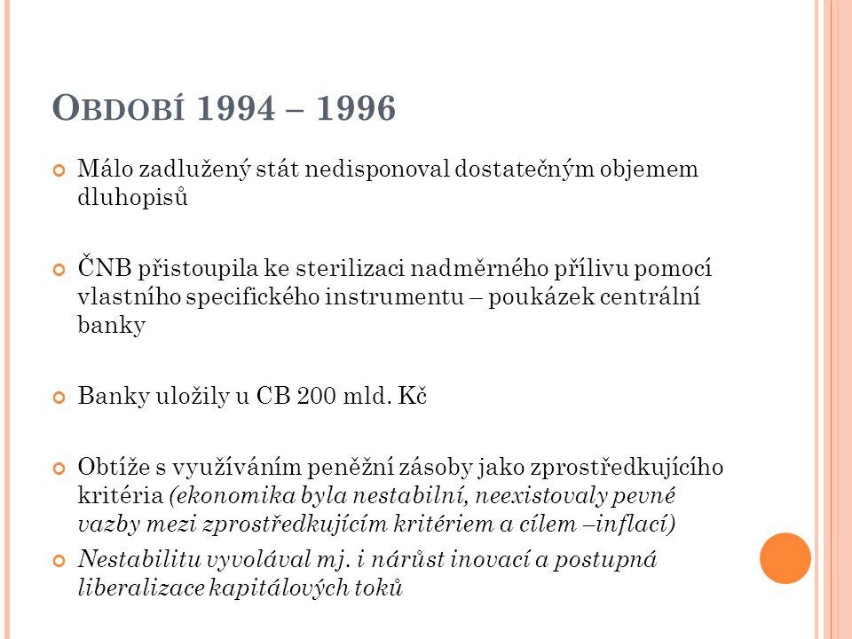 O BDOBÍ 1994 – 1996 Málo zadlužený stát nedisponoval dostatečným objemem dluhopisů ČNB přistoupila ke sterilizaci nadměrného přílivu pomocí vlastního specifického instrumentu – poukázek centrální banky Banky uložily u CB 200 mld.